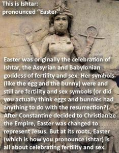 The Correct True Origins Of Easter